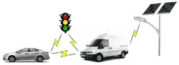 Интеллектуальная транспортная система Li-Fi